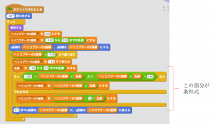 電脳キッズ レッツ スクラッチ(Let's Scratch!)